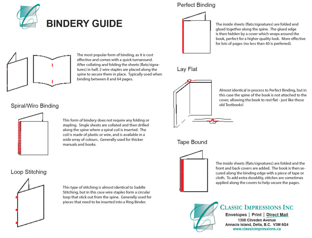 Classic Impressions - Bindery Guide